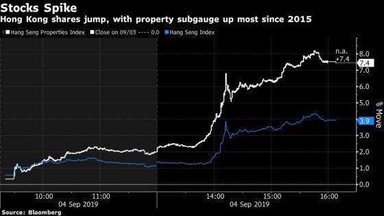 Hong Kong Stocks Surge Most Since 2011 on Bill Withdrawal Report