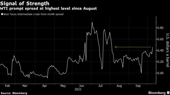 Oil Surges to $80 as Global Energy Crisis Threatens Supplies