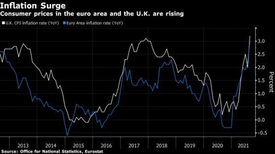 Energy Chaos Adds to Inflation Angst for Europe's Policy Makers