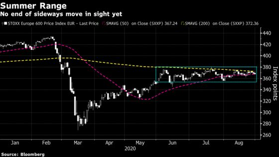 European Equities End Strong August With Decline