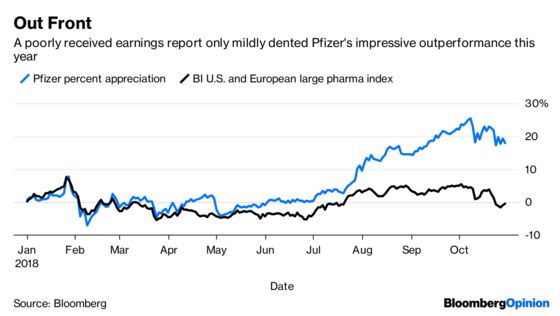 Pfizer's Lingering Hospira Woes Are Troubling
