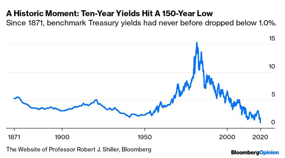 国債 10 年
