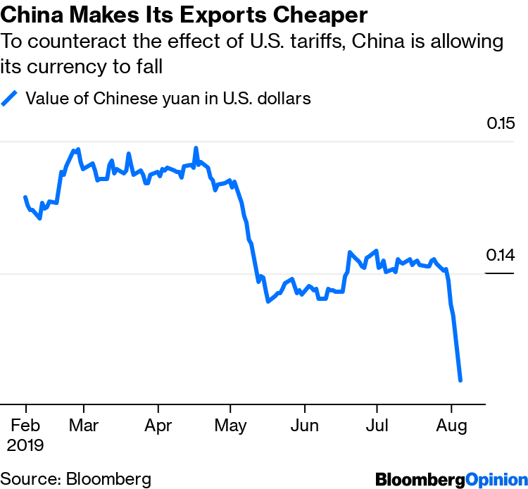 China Yuan Devaluation Exposes Trump S