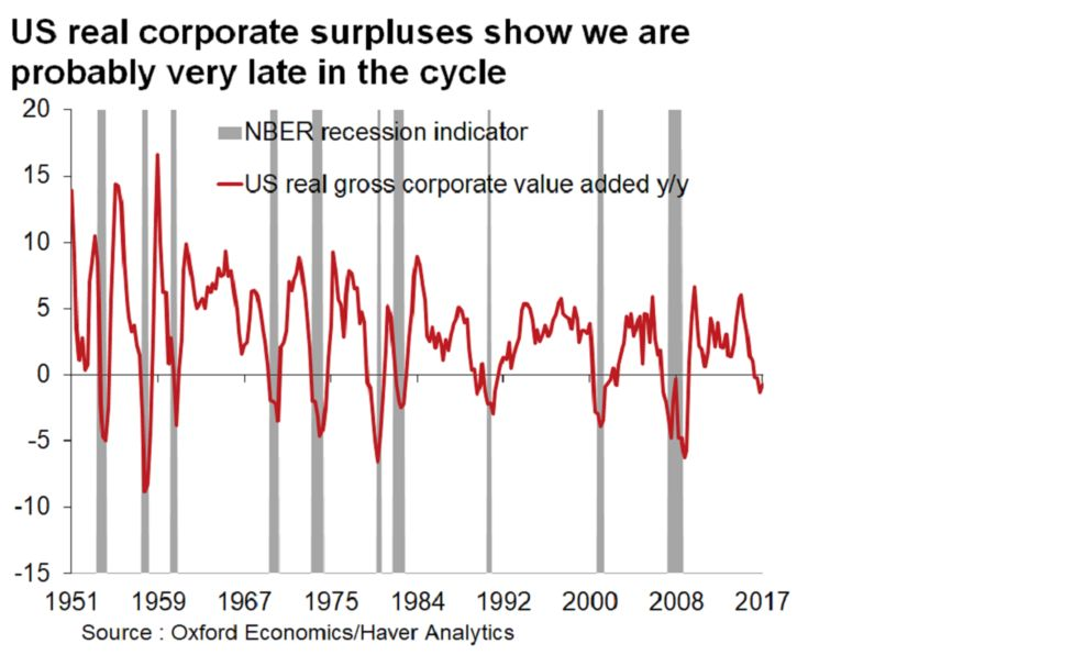 Wall Street Banks Warn Downturn Is Coming - Bloomberg
