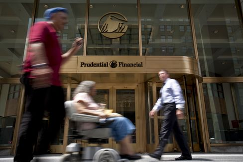 Prudential Gains Most Since 2011 as Profit Beats