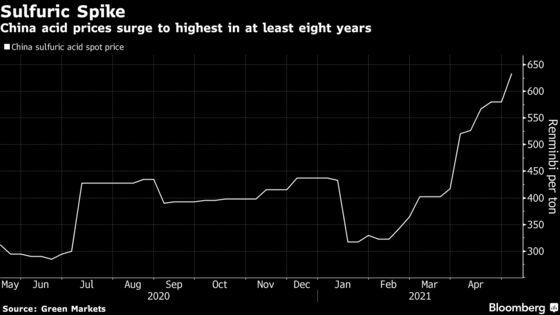 An Acid Squeeze Is the Latest Obstacle Facing Giant Copper Mines