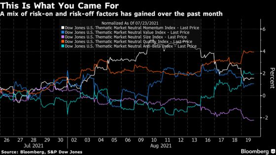 Quant Minefield Clears as Correlations Plunge From 20-Year High