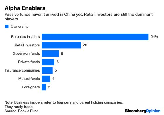 Fishing for Alpha? Take Your Investing Net to China