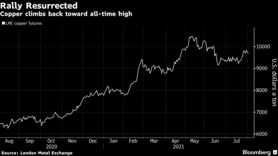 A Top Zinc Miner Is Hunting for Copper in an Electrifying World