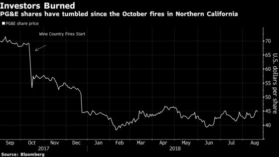 California Offers Plan to Help Utilities Cope With Fire Costs