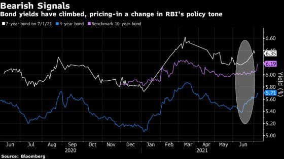 Price Shock Has This Indian Debt Manager Expecting Hawkish RBI