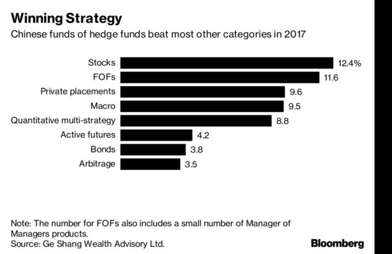 Scaramucci's Path to $20 Billion Runs Through a Hot China Market