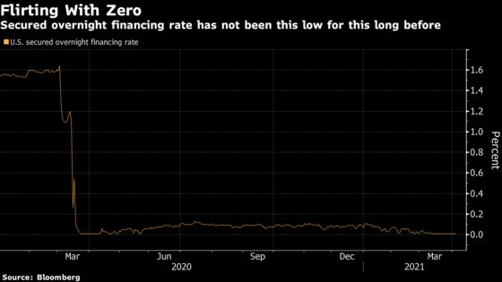 Fed Signals It's Ready to Wield Power Over Short-Term Rates