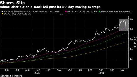 Adnoc's $1.6 Billion Stock, Bond Sale Triggers Drop in Fuel Unit
