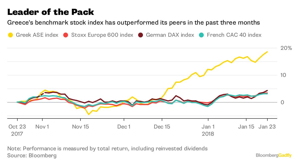 Euro hits fresh three-year high, nears $1.25, as Draghi speaks