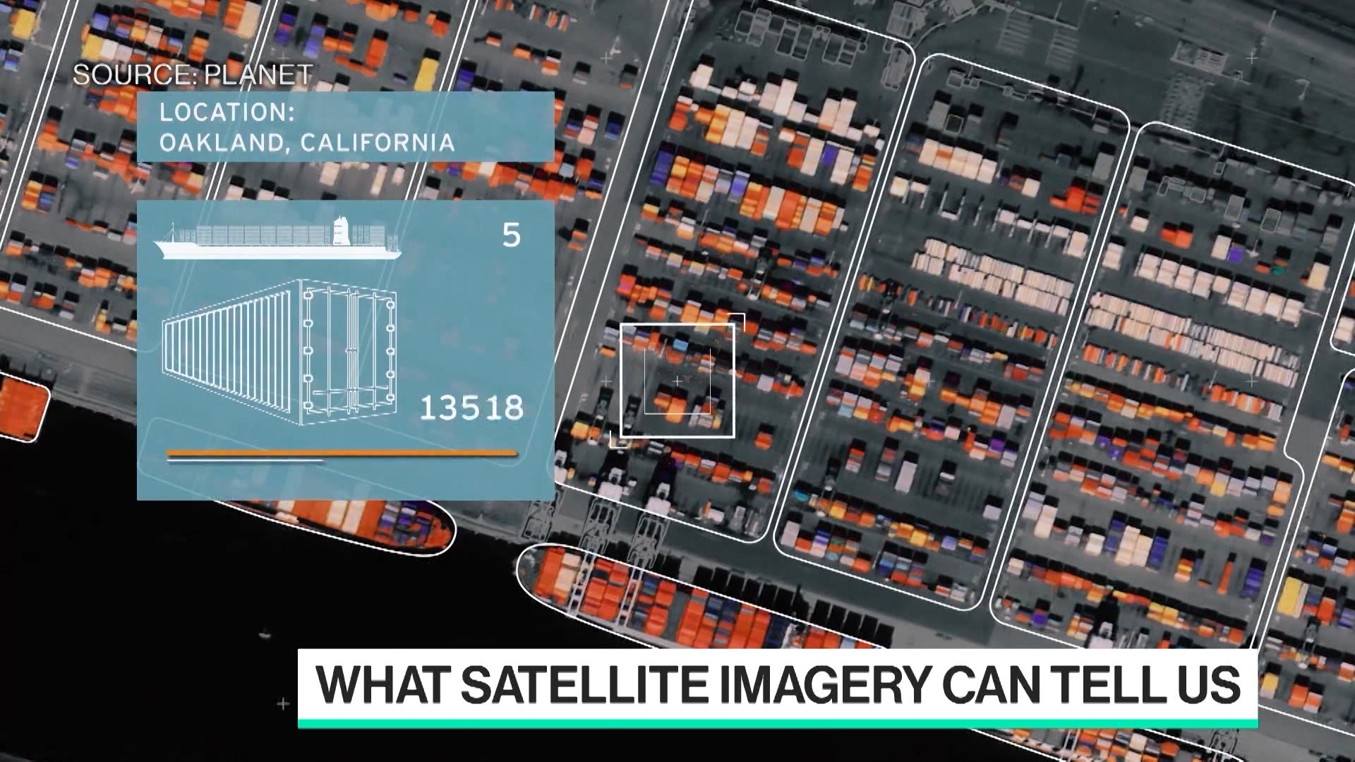 Using Satellites to Predict the Future