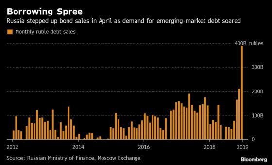 Russia Defies Trade Angst to Sell Third-Biggest Ruble Bond
