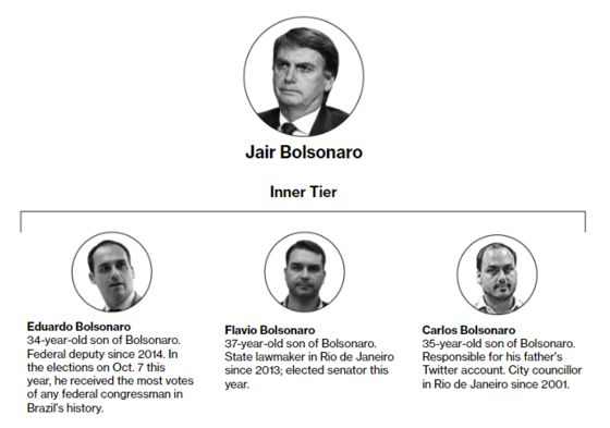 Everything You Need to Know About Brazil's Election: Balance of Power Special