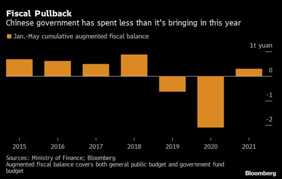 MMT Makes Inroads in China With Calls for Bigger Fiscal Stimulus