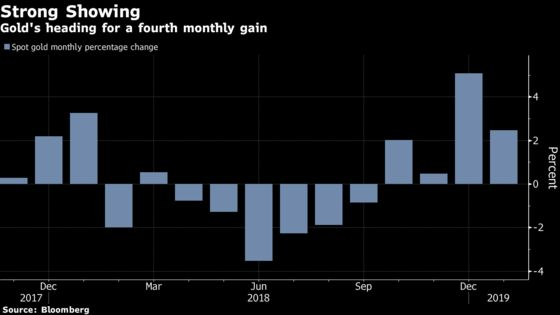 Gold Little Changed as Traders Await Fed, U.S.-China Meeting