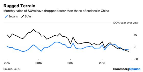 China Car Market Goes Bust, Boost, Boom. Repeat