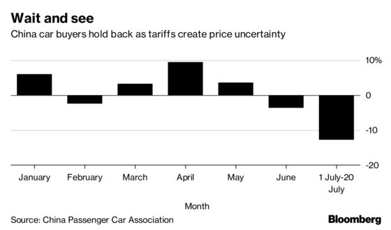 BMW, Daimler to Bear Burden of Trump's Trade War in China