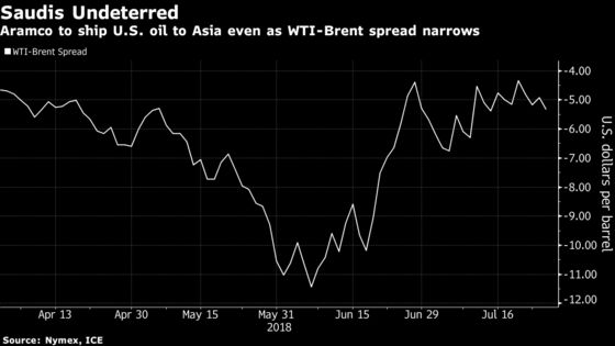 Saudis Ship U.S. Oil to Taiwan as China Shuns American Crude