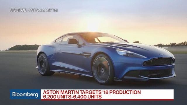 Aston Martin Moves Toward Ipo Offering Pre Brexit Windfall Bloomberg