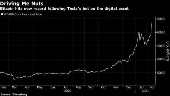 JPMorgan Sees Tesla Bitcoin Bet as Too Bold for Others to Follow