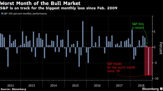 Stocks Roar Back, Erasing Most of Yesterday's Loss: Markets Wrap