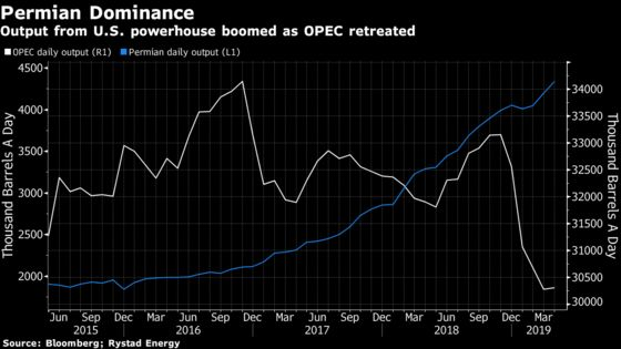Occidental Wins $38 Billion Bid for Anadarko as Chevron Bows Out