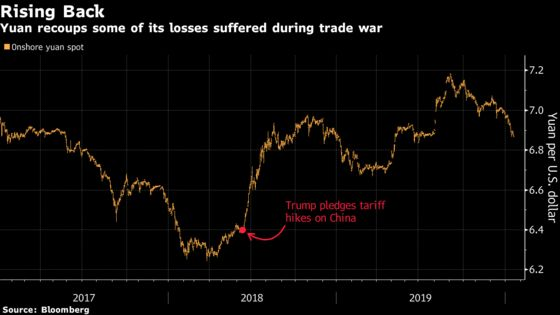 Top Asia FX Forecaster Sees Trade Risk Returning to Hit Yuan