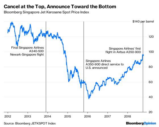 World's Longest Flight Is a Triumph Over Oil Prices