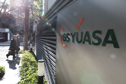 GS Yuasa Shares Tumble as More Batteries Overheat