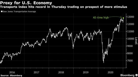 Stocks Roar on Stimulus Bets as Nasdaq Jumps 2.5%: Markets Wrap