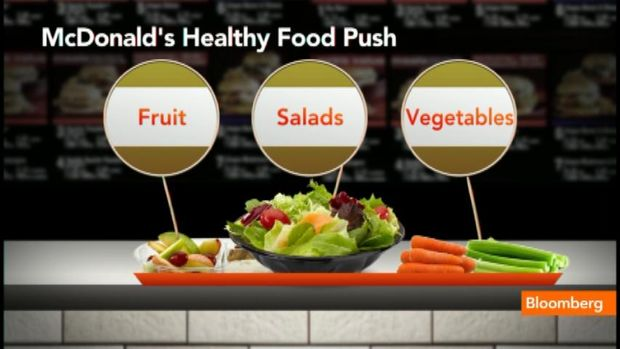 Fast Food Changing To Healthy