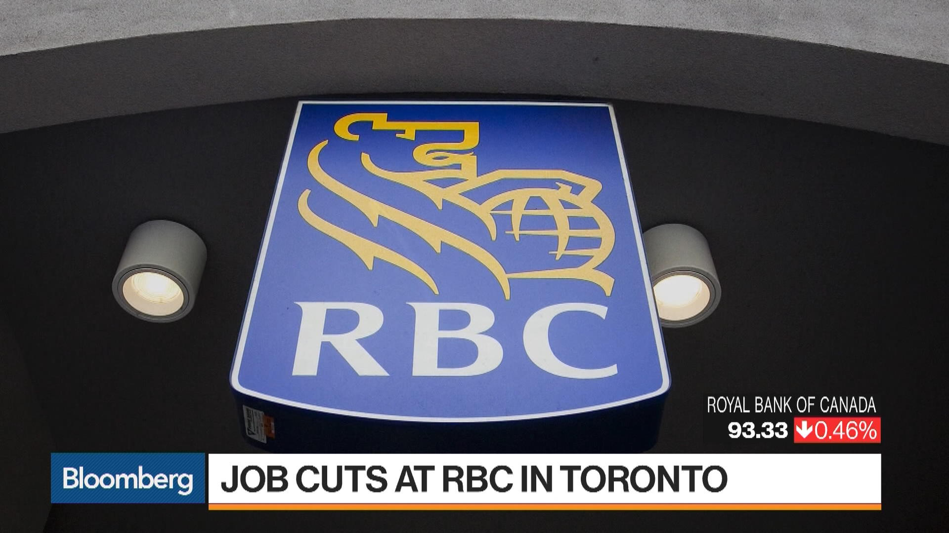 rbc position Search job openings at rbc 2307 rbc jobs including salaries, ratings, and  reviews, posted by rbc employees.