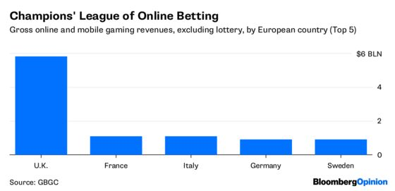 The Real World Cup Winner? Online Gambling.