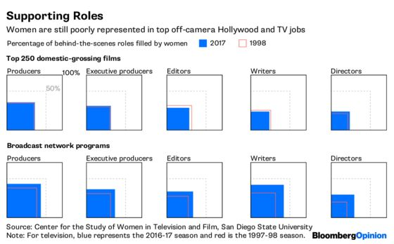 To CBS: Women Don't Want Settlements, They Want Work