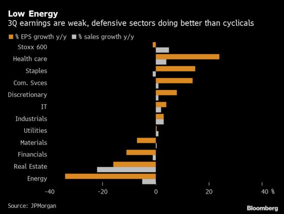 Europe May Be Entering an Earnings Recession. But There's No Need to Panic
