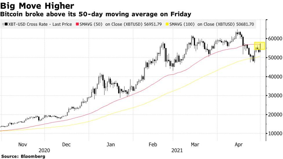 """""""JPMorgan"""": bitkoinas išsilaikys tik kainuodamas 40.000 USD"""
