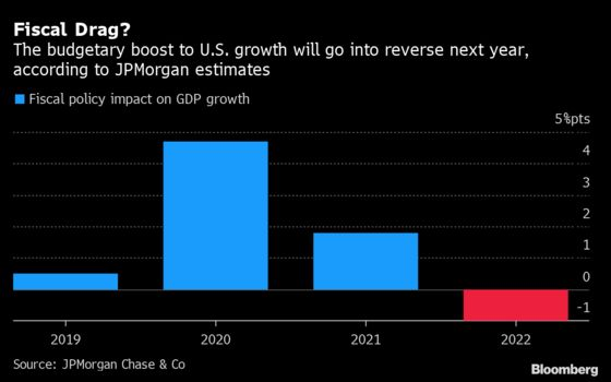 Bond Market Junks 'New Paradigm' Talk, Frets About Too-Tight Fed