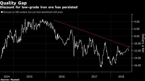 Investors in Australia Look Set for a Dividend Bonanza