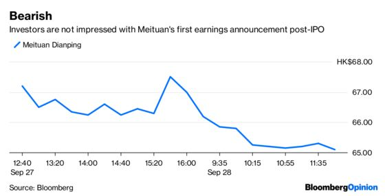 When Meituan Stops Chasing Didi It Might Be Profitable