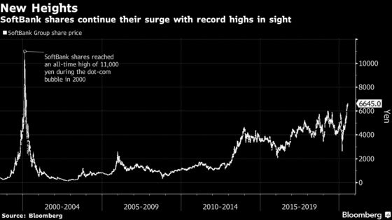 SoftBank Hits New Highs as Son's Investing Record Is Reappraised