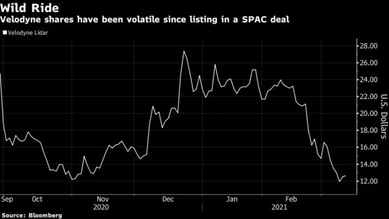 Velodyne Founder Who Quit Now Attacks Board as SPAC Deal Turns Sour