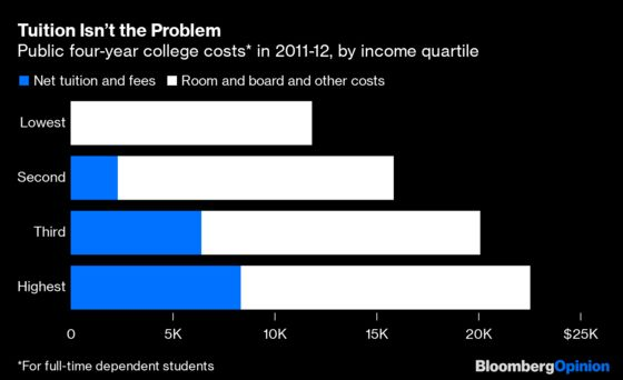 Make Sure U.S. Universities Remainthe World's Best