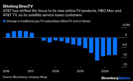 AT&T, Ready for Your $30 Billion DirecTV Haircut?