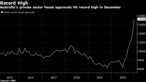RBA's Lowe Hails QE, Warns on Premature Stimulus Withdrawal