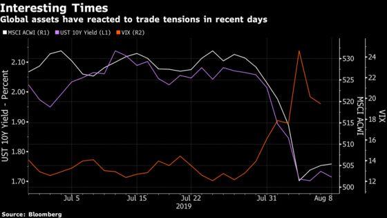 Goldman, Bank of America Spot Bargains After Recent Meltdown